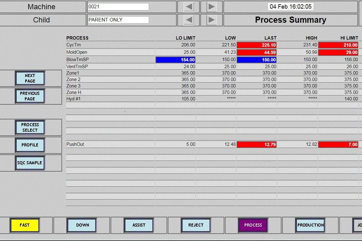 panorama process summary page