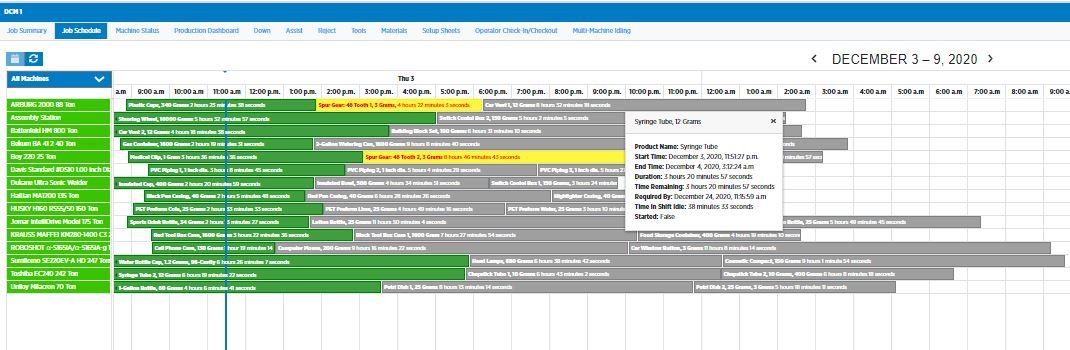 job schedule smaller