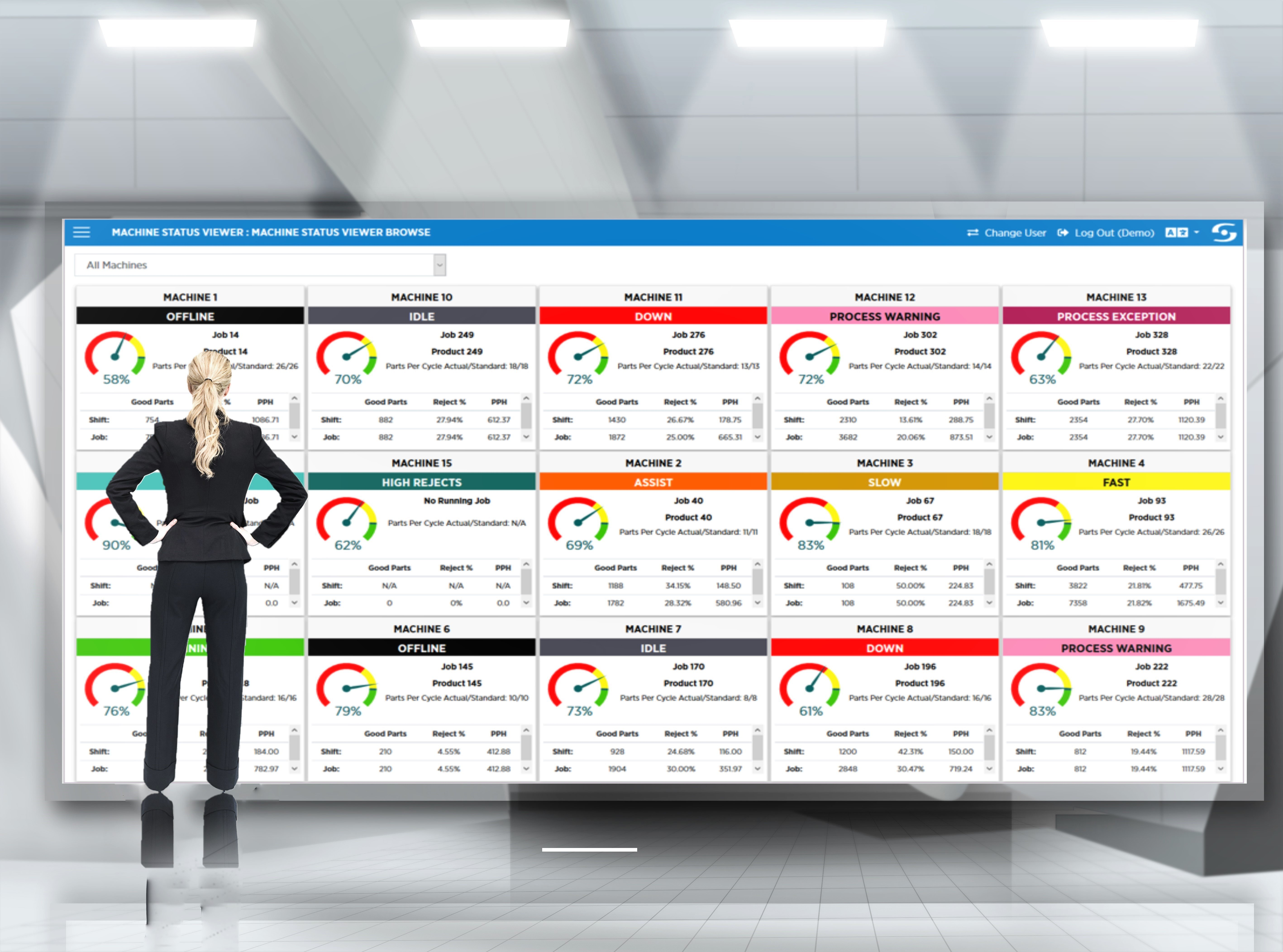 Using Manufacturing Dashboards to Streamline Your Factory
